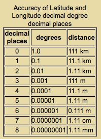 File:Decimal Degrees.jpg